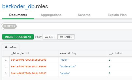 node-js-mongodb-jwt-authentication-roles-collection