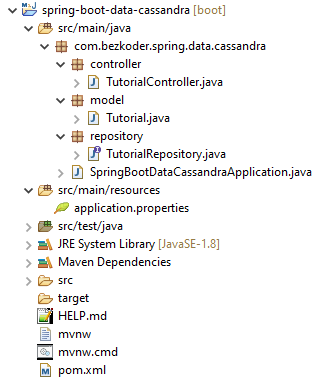 spring-boot-cassandra-crud-example-project-structure