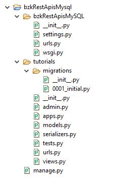 django-mysql-crud-rest-framework-example-project-structure