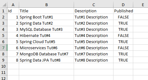 spring-boot-upload-excel-file-mysql-example-excel-data