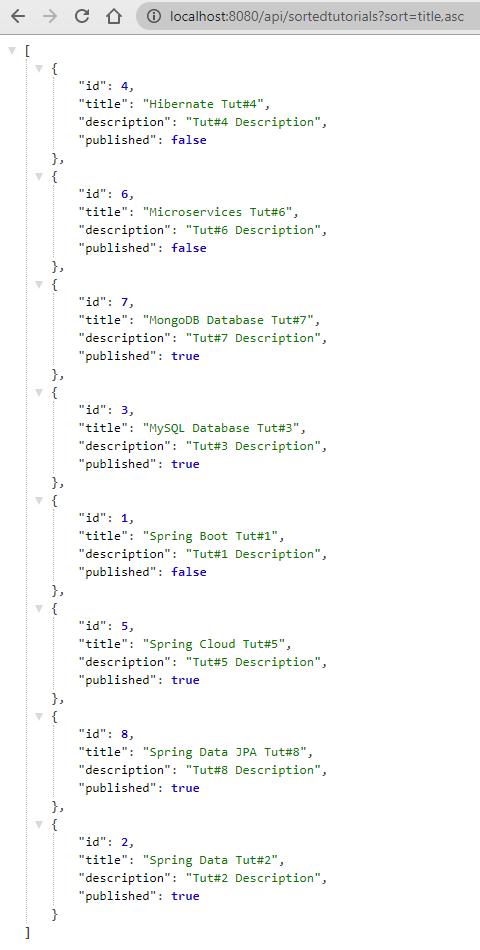 spring-data-jpa-sort-order-by-multiple-columns-example-single-column