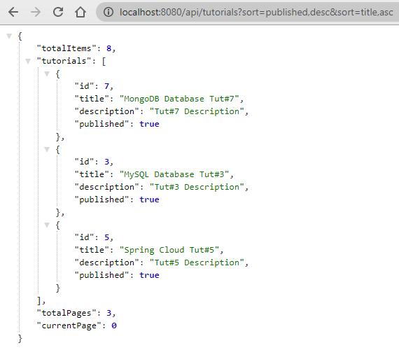spring-data-jpa-sort-order-by-multiple-columns-example-sorting-default-paging