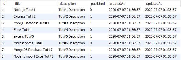 node-js-download-export-excel-file-database-exceljs-table