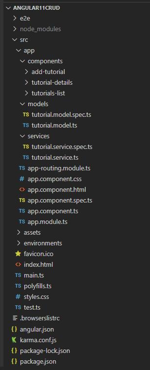angular-11-node-js-express-posrgresql-crud-example-client-project-structure