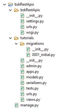django-react-hooks-example-crud-server-project-structure
