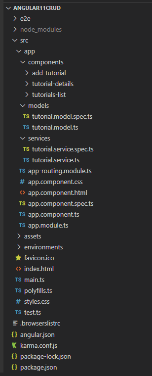 spring-boot-angular-11-pagination-example-project-structure