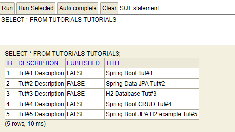 spring-boot-jpa-h2-database-example-crud-create-tutorial-database-table