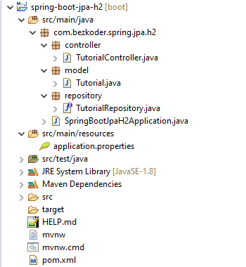 spring-boot-jpa-h2-database-example-crud-project-structure