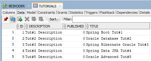 spring-boot-hibernate-oracle-example-crud-database-create-tutorial