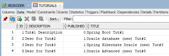 spring-boot-hibernate-oracle-example-crud-database-delete-tutorial