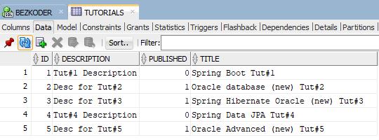 spring-boot-hibernate-oracle-example-crud-database-update-tutorial