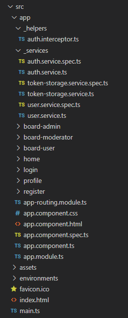 angular-12-mongodb-login-and-registration-example-mean-stack-client-project-structure