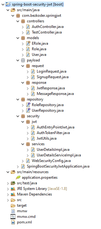 angular-12-spring-boot-jwt-authentication-spring-security-project-structure